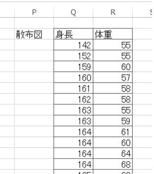 散布図データ