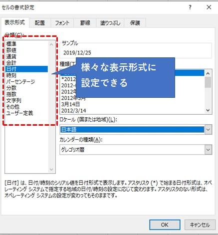 書式設定ボックスでの表示形式変更