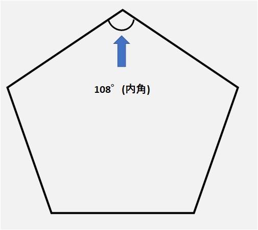 正五角形と内角