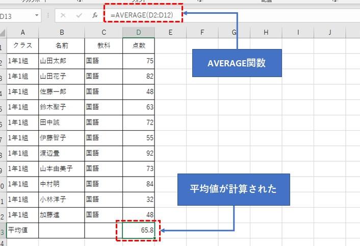 AVERAGE関数で平均が計算された