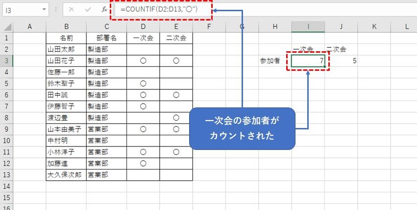COUNTIF関数の引数と結果