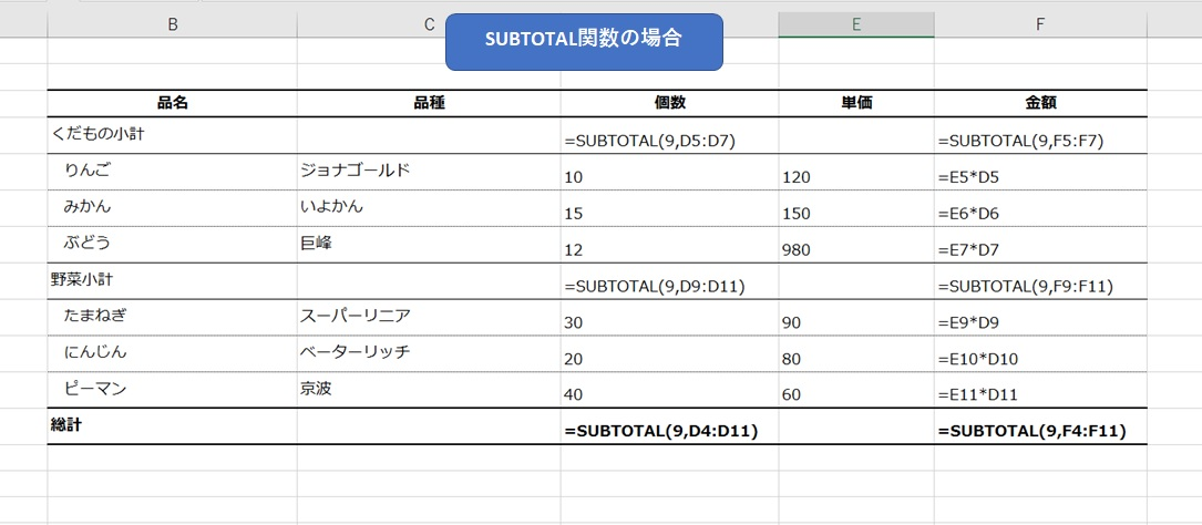 SUBTOTAL関数を使った数式