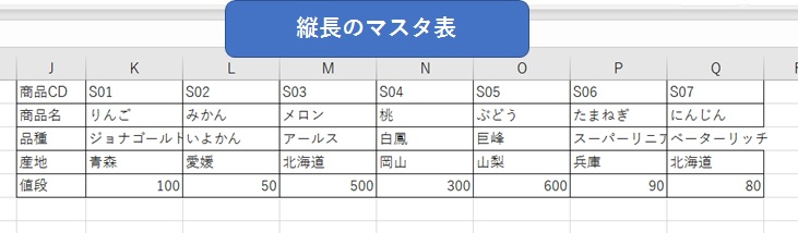 横長のマスタ表