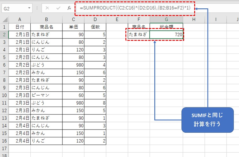 SUMIFと同じ計算を行うSUMPRODUCT関数