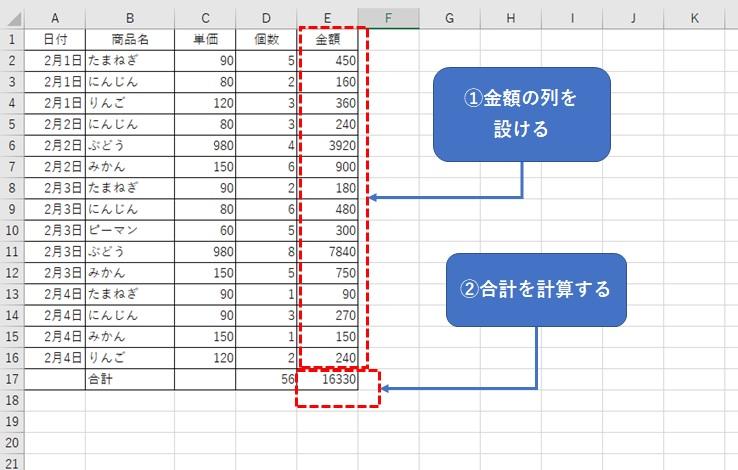 掛け算とSUM関数で合計を算出