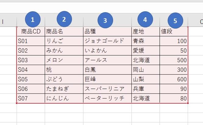 マスタ表の列順