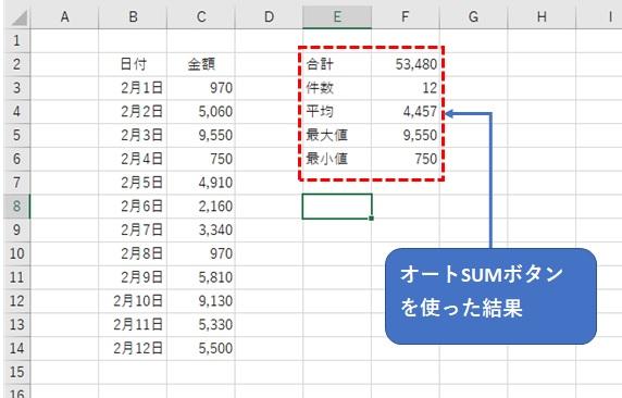 オートSUMの計算結果