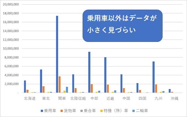 集合グラフで見えづらい例