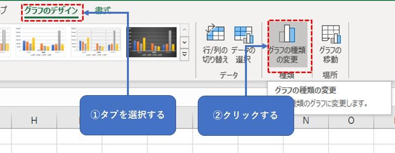 グラフの種類変更ボタン