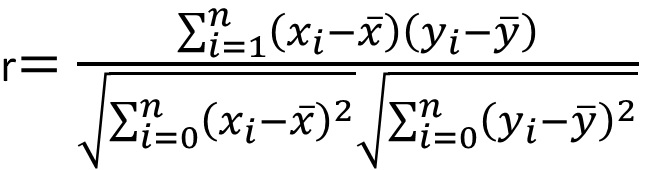 相関係数の数式