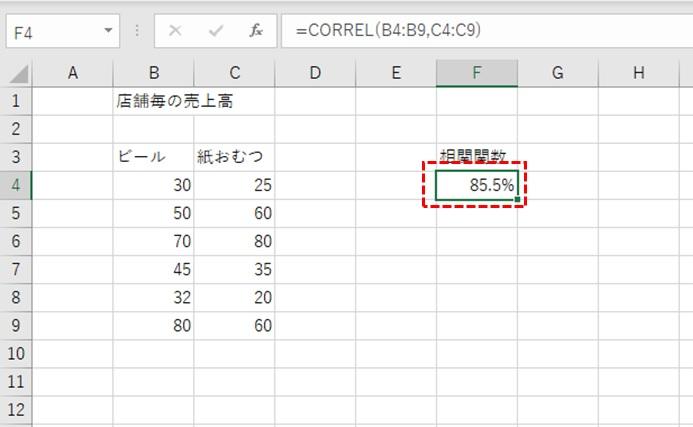 相関係数の計算結果