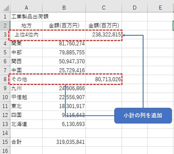 2層式ドーナツの元データ