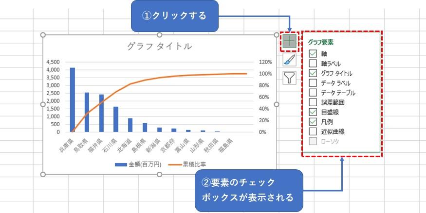 グラフ要素を表示