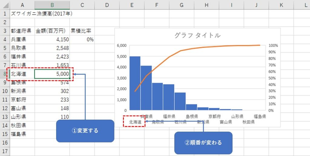 北海道のデータを修正