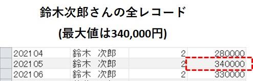 鈴木次郎さんの金額最大値